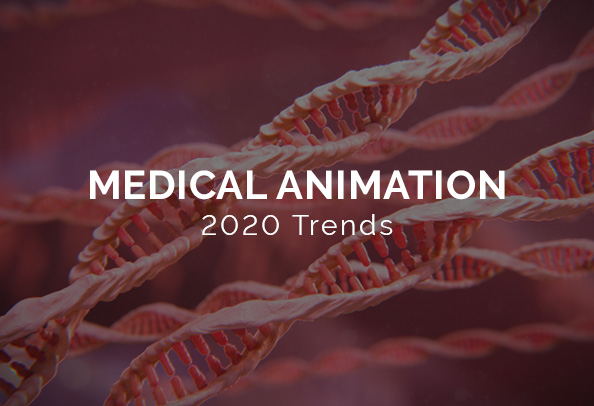 Medical Animation Trends 2020